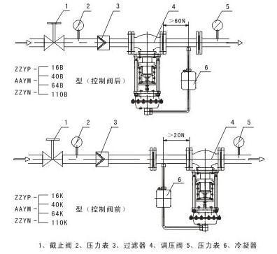 蒸汽减压稳压阀的安装及使用图片